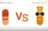 Brand Name Drug Marketing Dupes Consumers