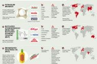 12 Chemicals and Additives Consumed in America That Are Banned in Other Countries