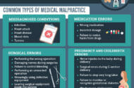 The Most Common Medical Errors and Forms of Malpractice
