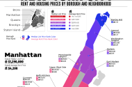 New York City Rent and Housing Prices by Borough and Neighborhood